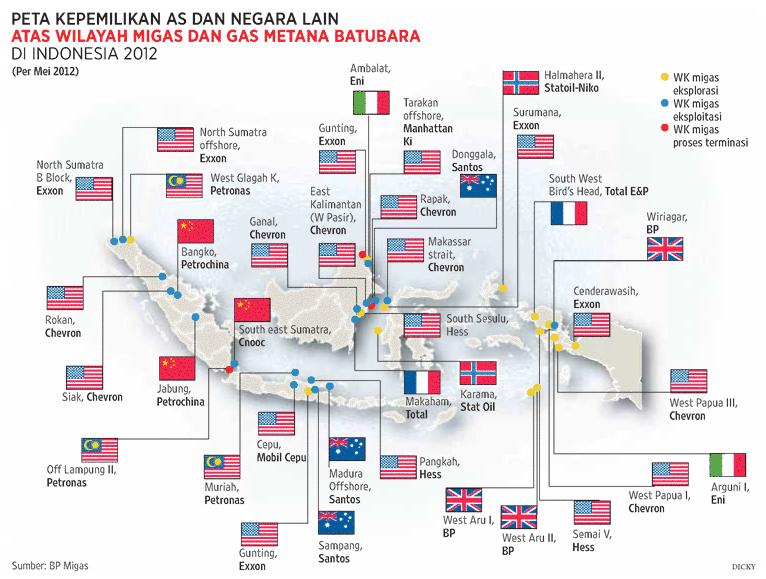 Selama Kekayaan Alam Dirampok Asing Indonesia Akan Terus