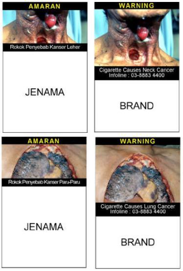 Ayo Dukung Fatwa Muhammadiyah: Merokok itu Haram