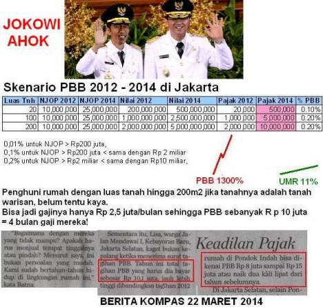 Jokowi Ahok PBB