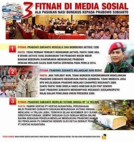 Fitnah Panasbung ke Prabowo