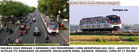 Railbus Solo