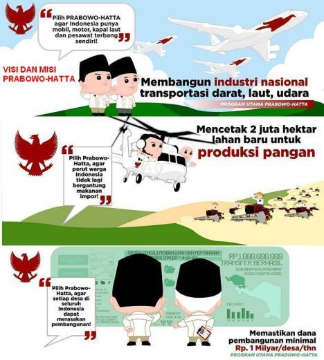 Prabowo Hatta