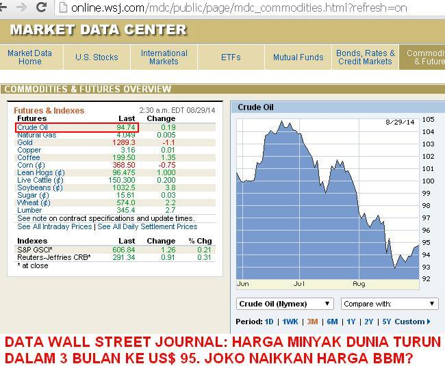 Sofjan Wanandi: SBY Ogah Naikkan BBM Cuma Cari Popularitas