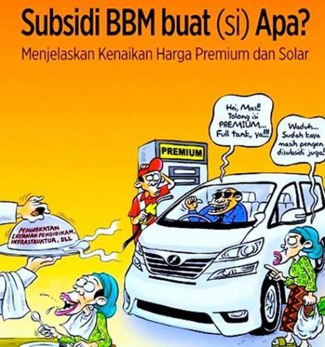Kenaikan Harga BBM Kartun
