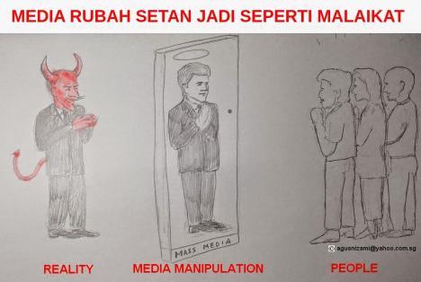 Manipulasi Media