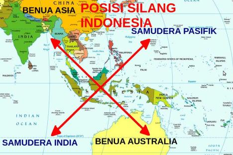 Posisi Silang Indonesia dan Pengaruhnya