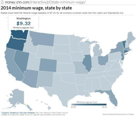 US Minimum Wage