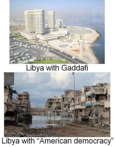 US Libya