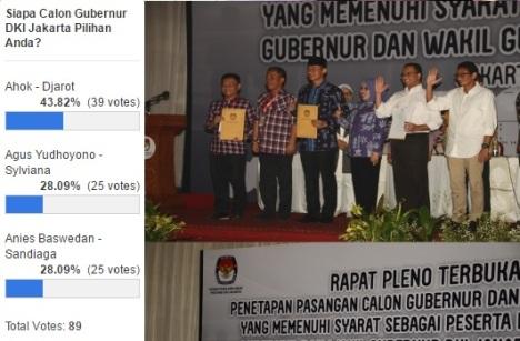 hasil-polling
